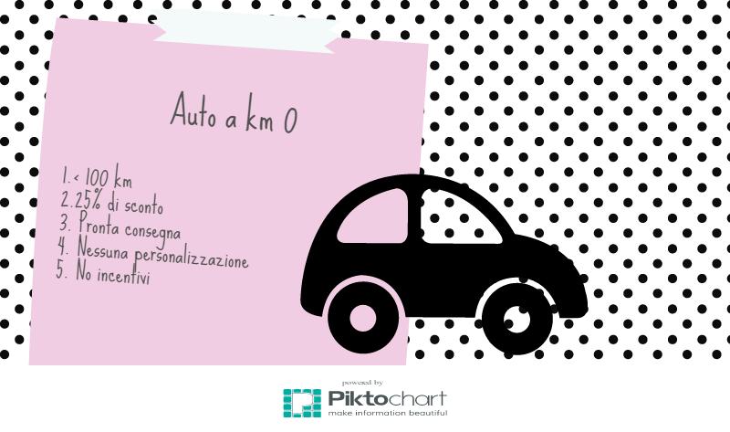 04.03_auto_km_0