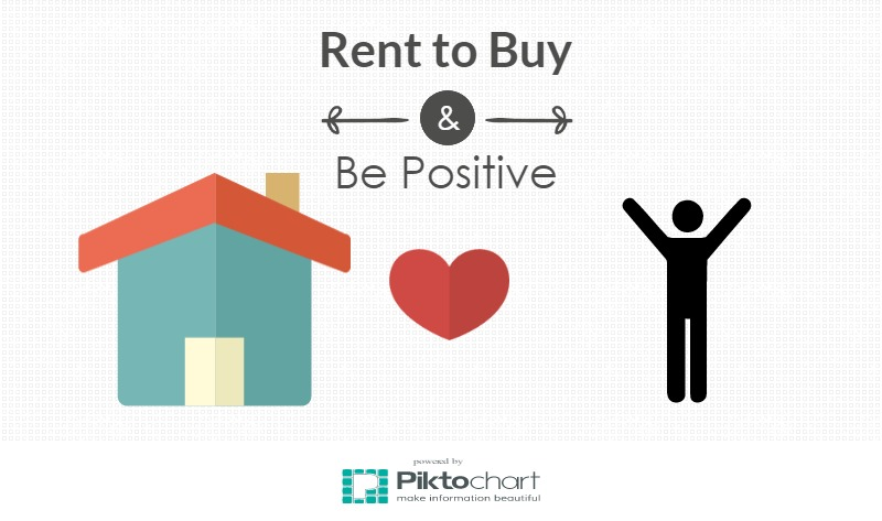 25.02_rent to buy