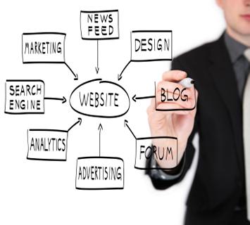 professioni-web